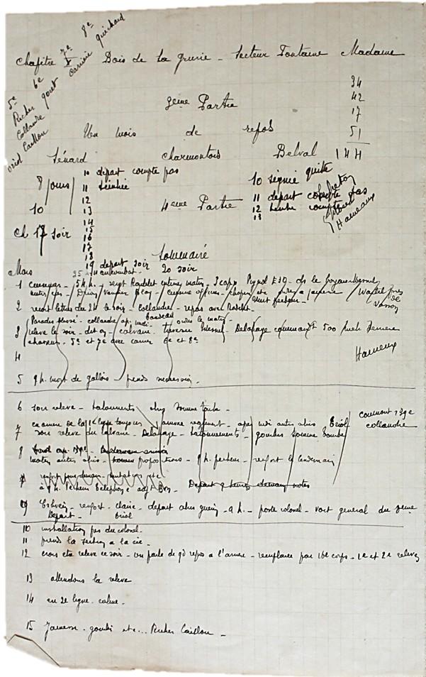 Sommaire rédigé par Émile Lobbedey, placé dans le 8e cahier intitulé Tome VIII
