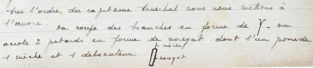 Schéma extrait du cahier intitulé Tome V