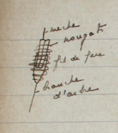Second schéma dans la marge, en haut de page, extrait du cahier intitulé Tome V